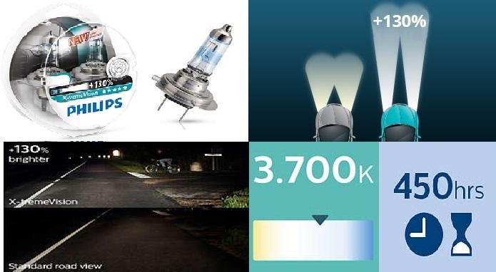 nos ampoules voiture puissantes et performantes notre. Black Bedroom Furniture Sets. Home Design Ideas