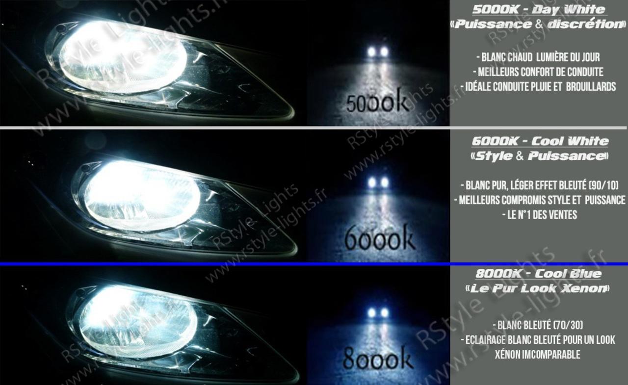 choix temeperature couleur ampoule xenon kit hid voiture auto 5000k 6000k 8000k BLANC bleu phares feux