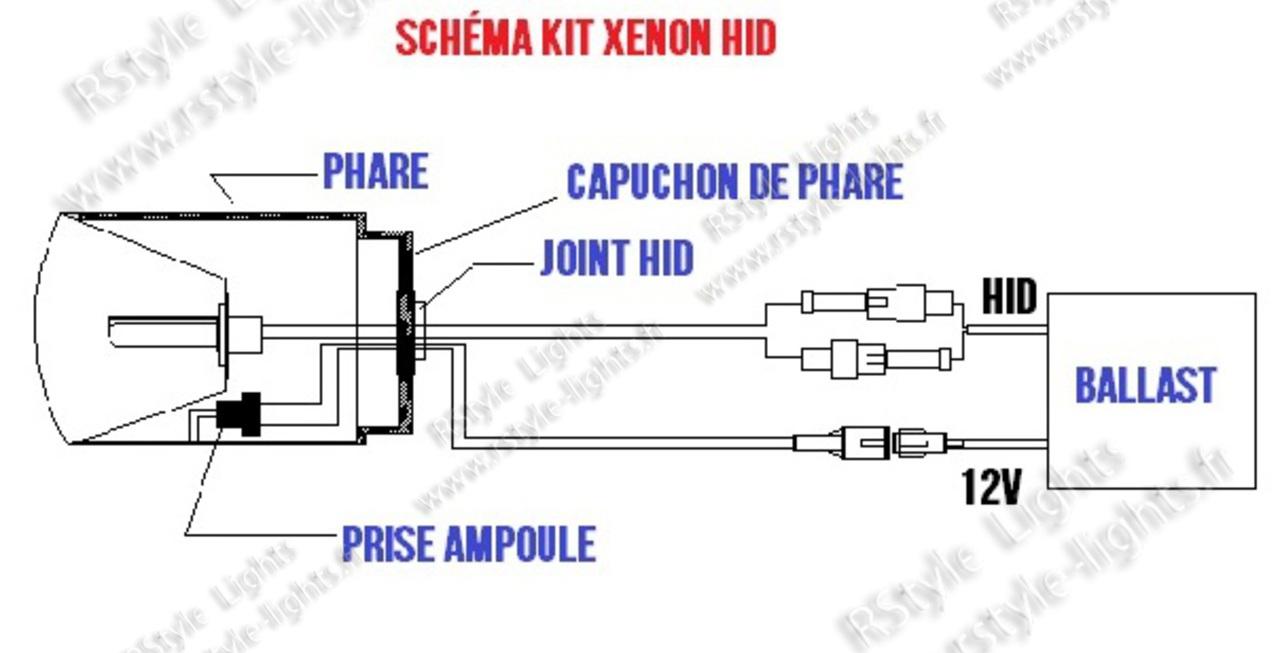 schema kit xenon voiture